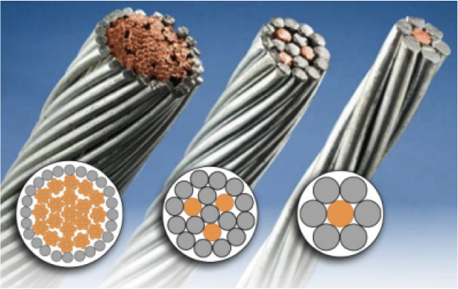 CU-BOND-Copper-Cables.png