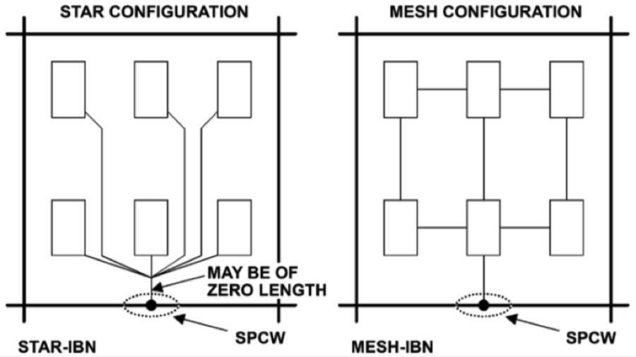 Star_Configuration-Mesh.png