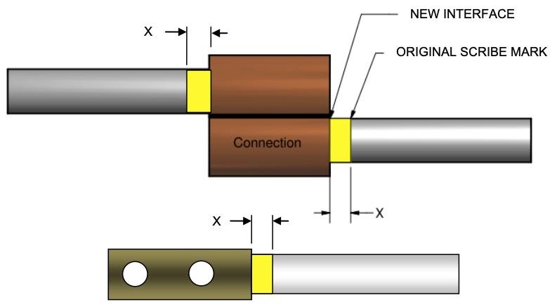 IEEE837_Movement_Illustration