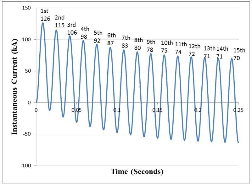 Sample_Waveform_4-0_AWG_Conductor