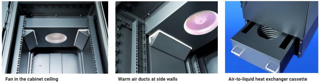 Advanced Physics - Cooling Cabinet