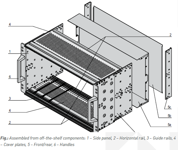 subracks dimensions