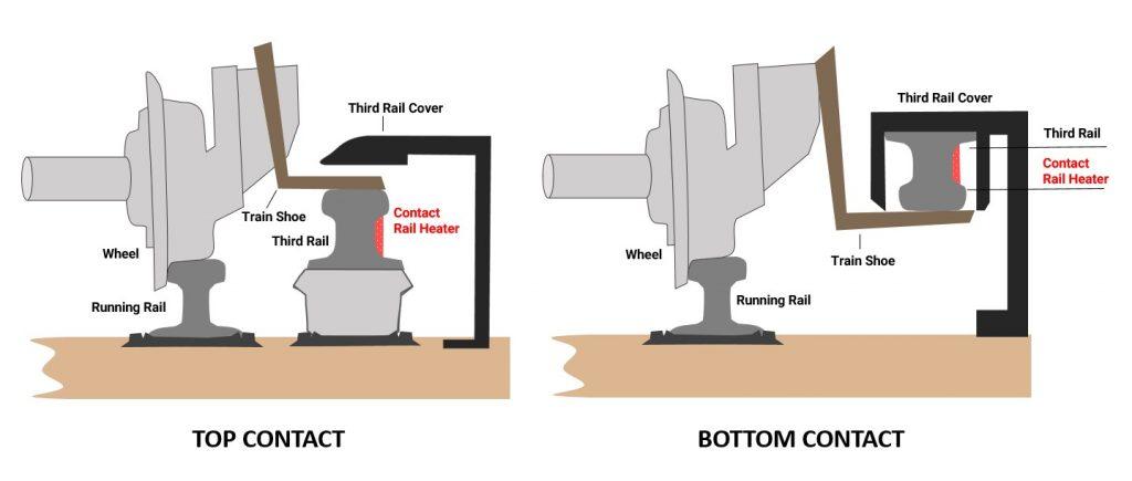 Contact Rial Heating Diagram