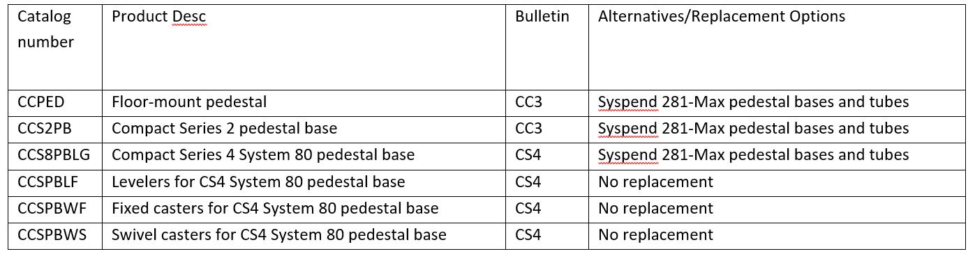 Solución HMI de mesa pedestal