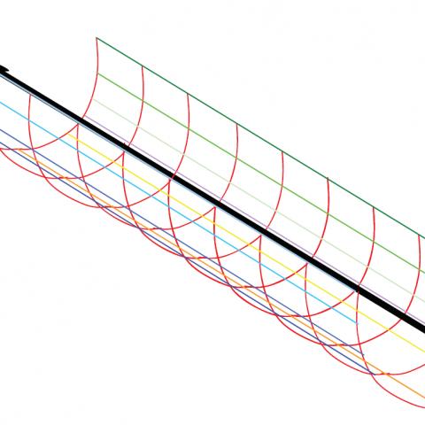 Horizontal Sheath Theory