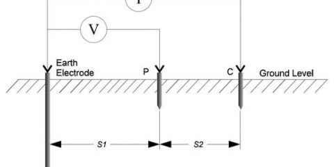 The 3-point method of ground resistance measurement
