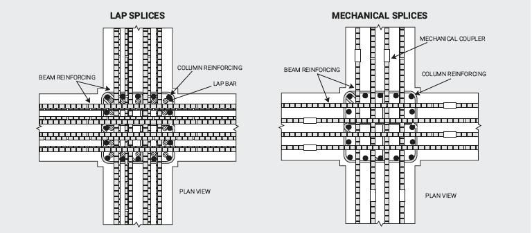 Splicing congestion
